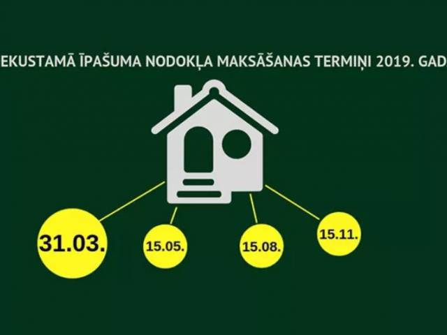 Nekustamā īpašuma nodokļa maksāšanas termiņi 2019. gadā