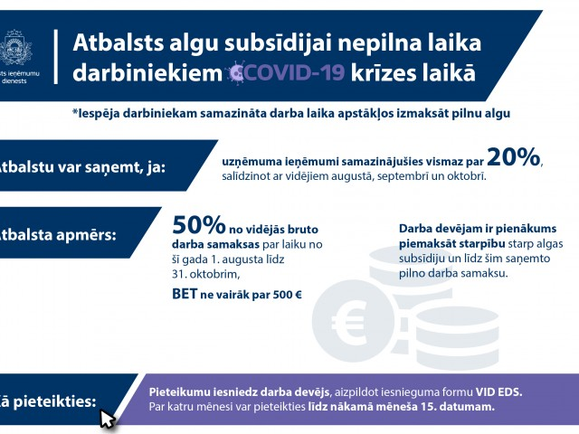 VID uzsāks pieteikumu pieņemšanu dīkstāves atbalstam un atbalstam algu subsīdijai